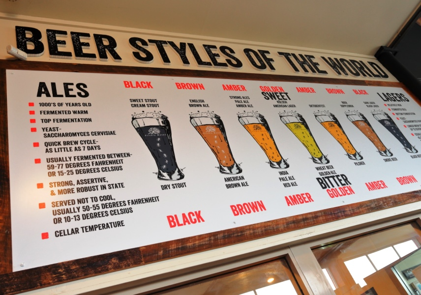 Great Ocean Road Brewhouse - Golden Plate Awards